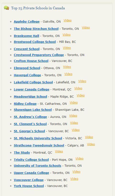 加拿大私立中学排名