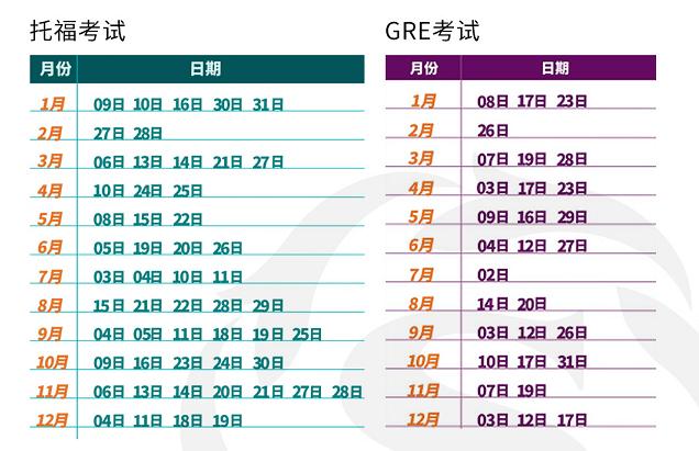 重磅!2021年托福与GRE考位正式开放!