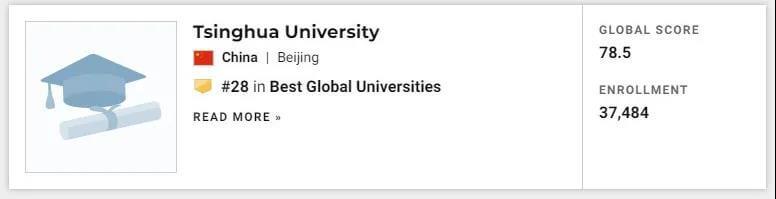 重磅!2021U.S.News世界大学排名出炉7