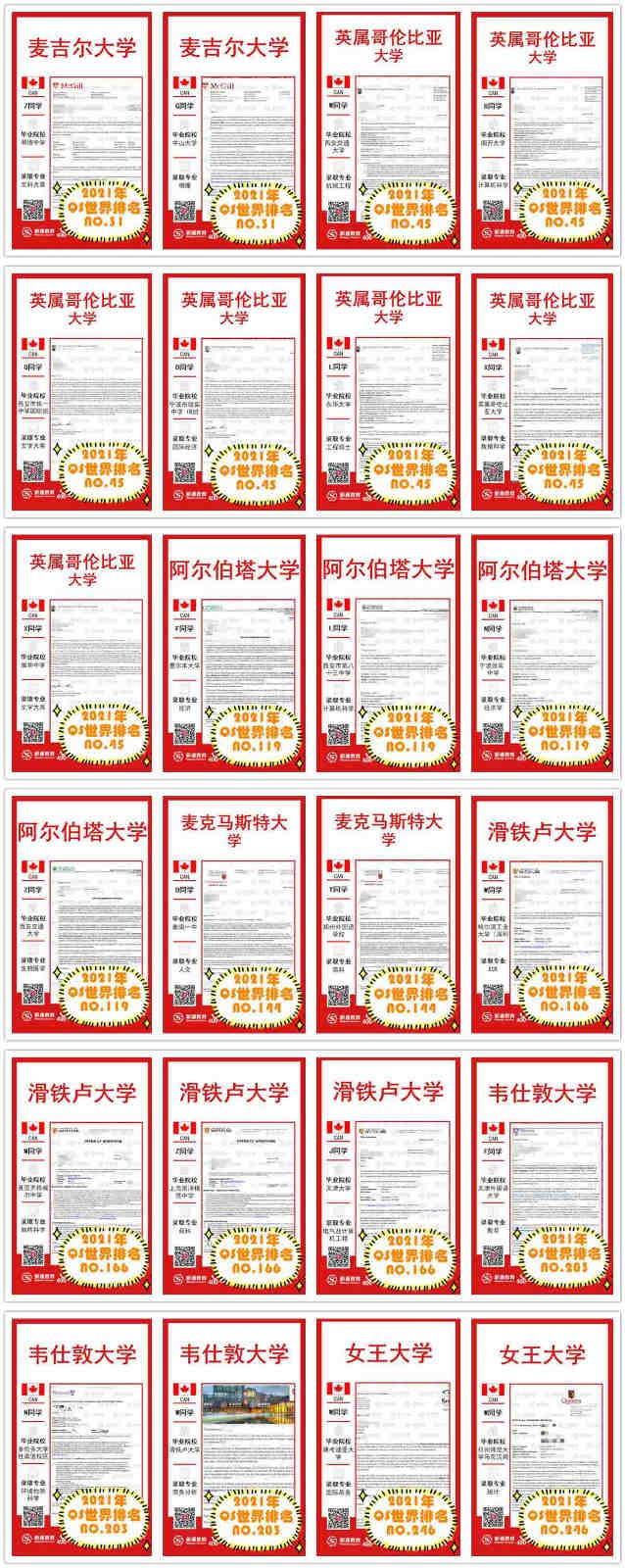 加拿大名校offer集锦(部分)2