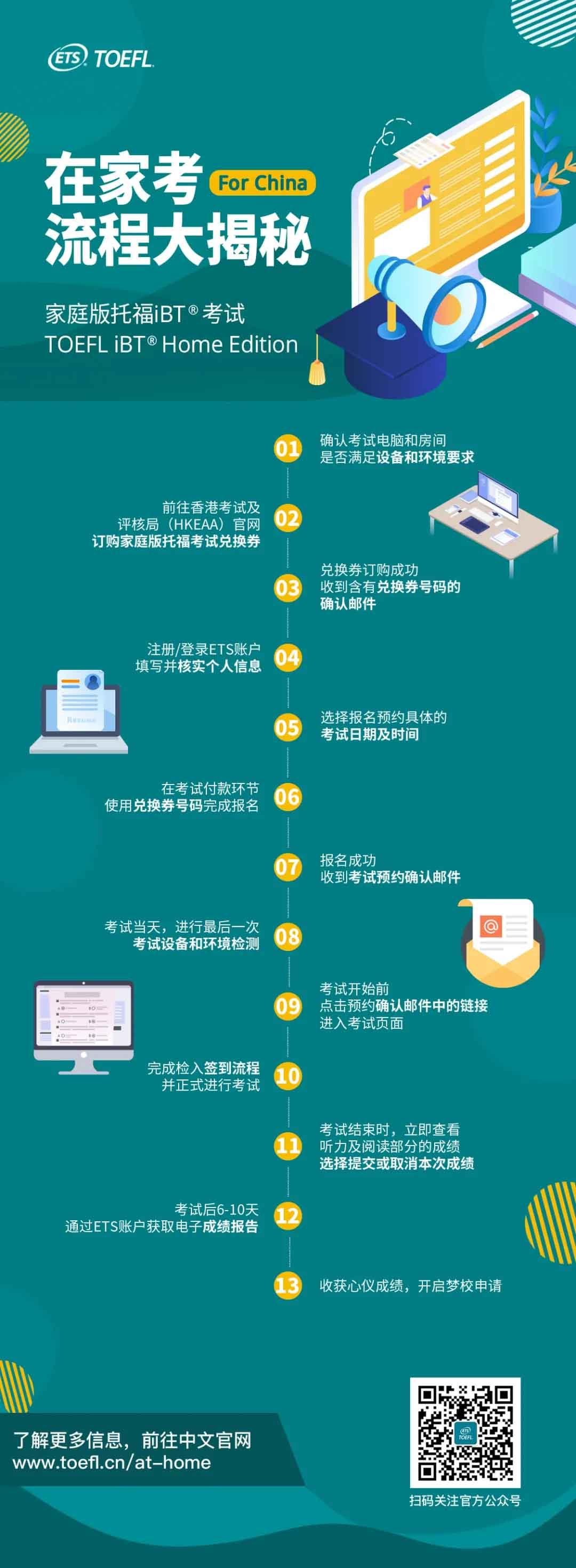 ETS重磅官宣,中国大陆考生可以考家庭版托福了!3