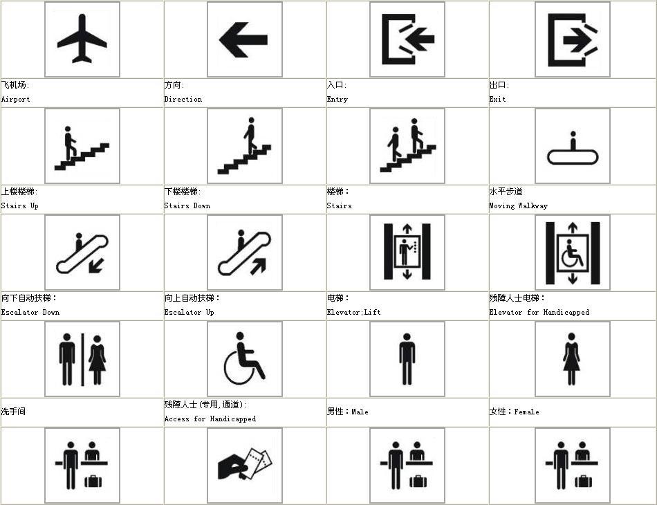 机场常用标识(小图)