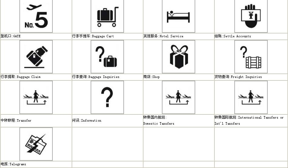 [组图]机场常用标识