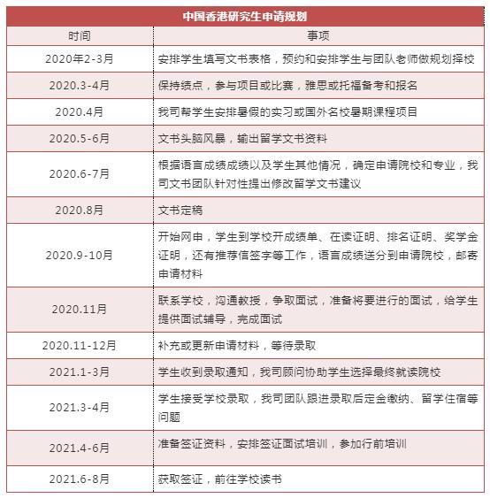 中国香港研究生申请规划.jpg