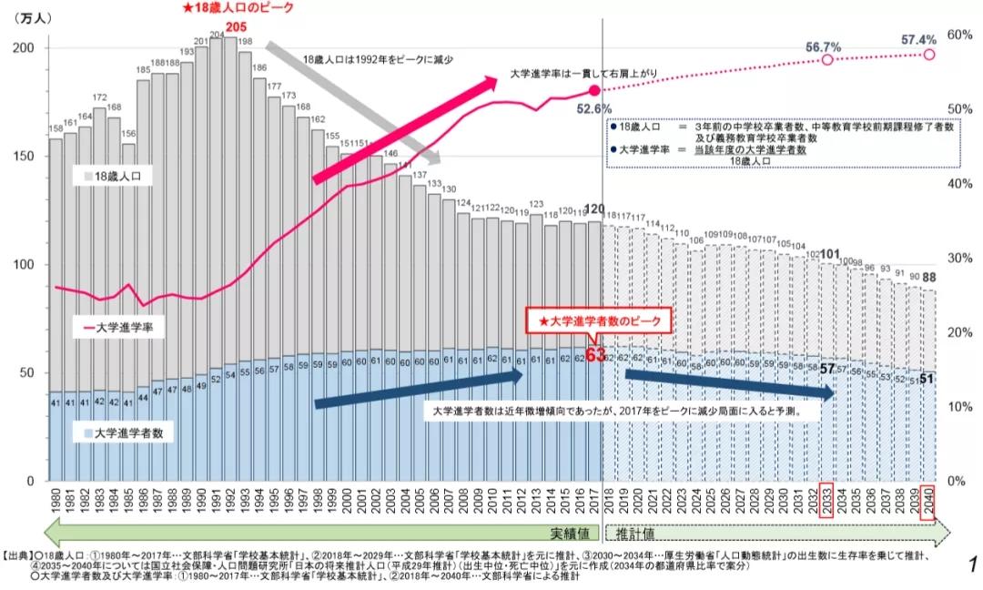 图片源自日本文部省官网.jpg